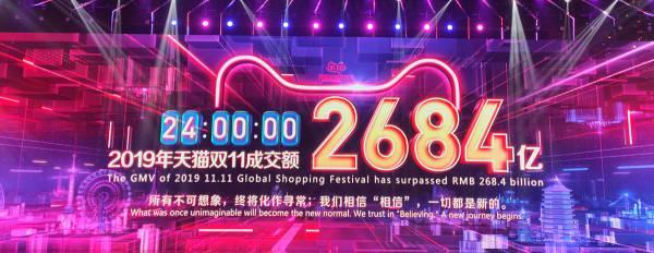 双十一最终战报:天猫2684亿元,京东2044亿元